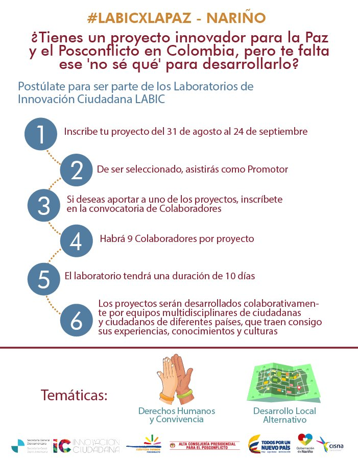 Infografía_LabicxlaPaz